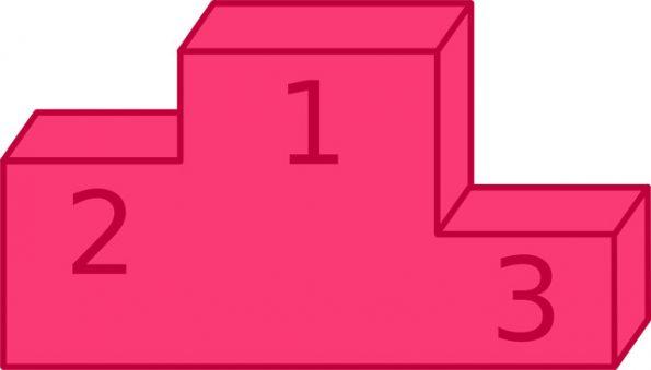 Top 3 Beiträge Blogkatzen